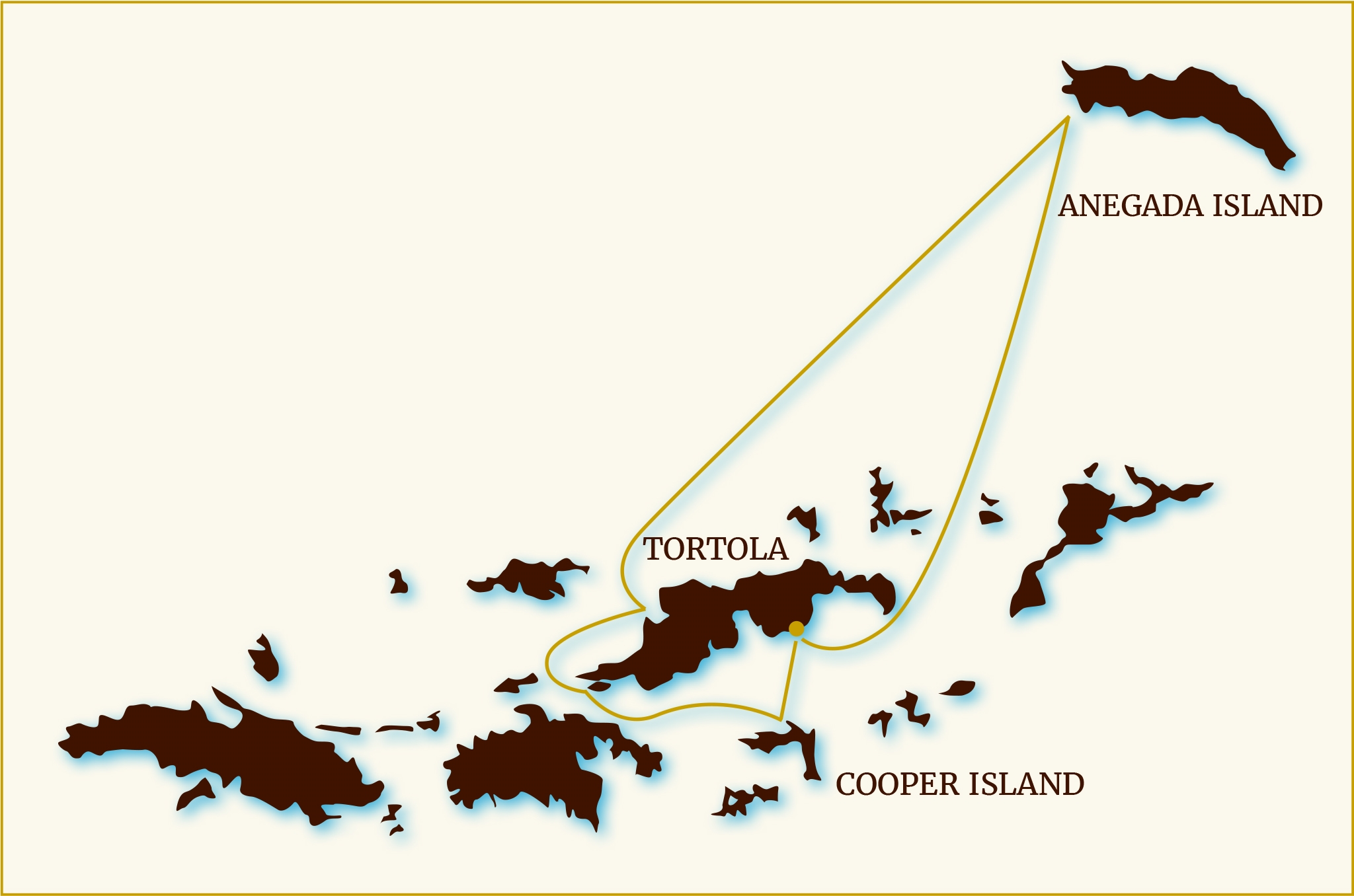 Tortola Dream